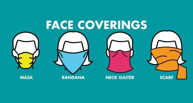 Effective June 18, 2020-  Face Coverings Mandatory while Riding Public Transportation